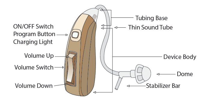 Overview: EasyCharge Rechargeable Hearing Aid